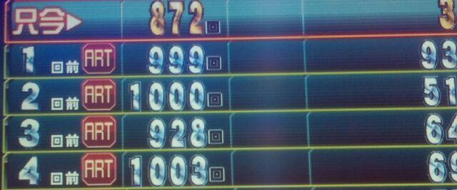聖闘士星矢海王覚醒リセットでGBレベル70%の地獄を味わった。ボロ負けです(笑)