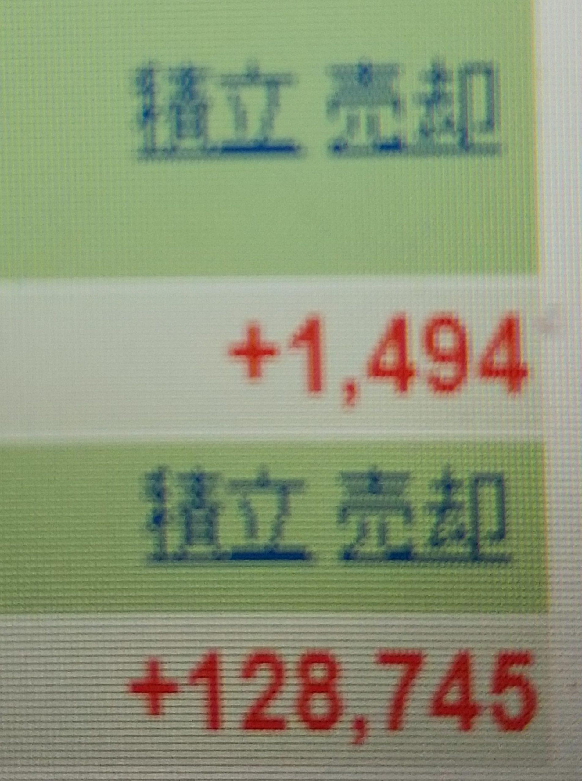 最近のコロナウイルスによる株式市場の大暴落を見て思うこと。